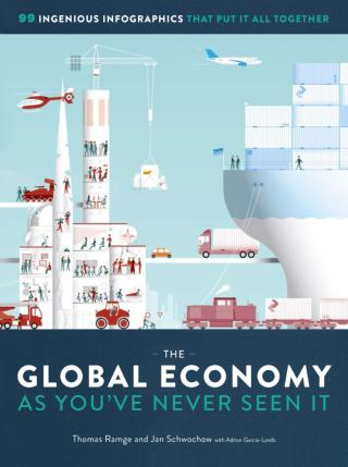 Global economy infographic